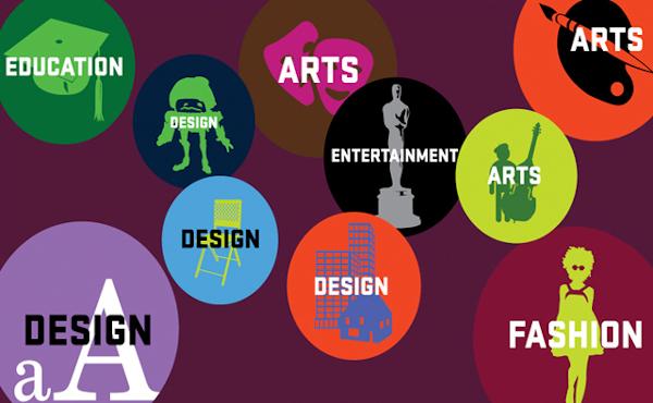 industri kreative