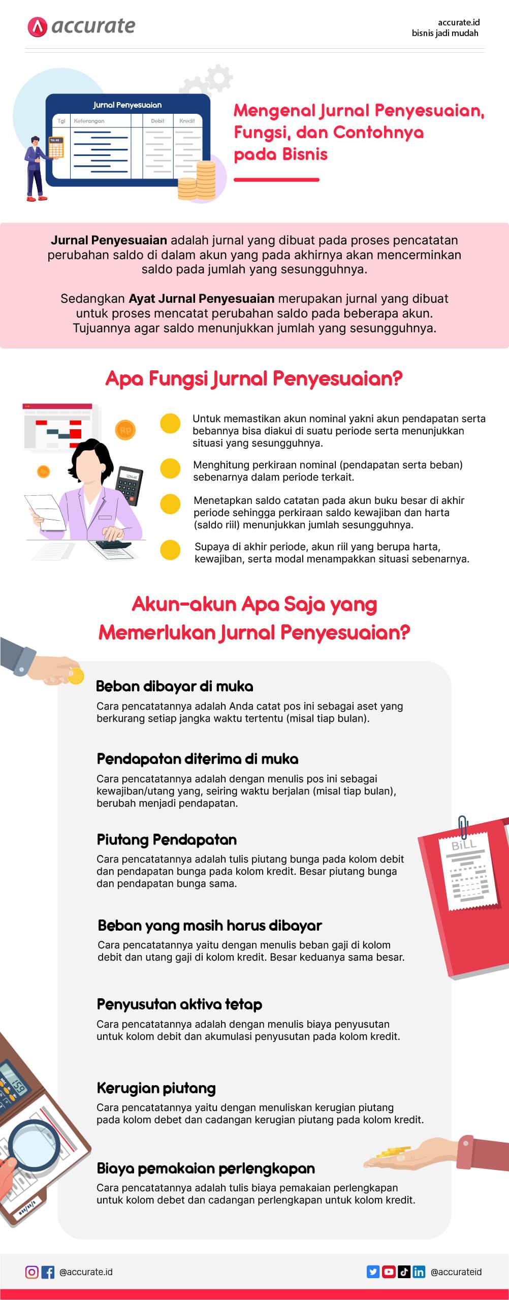 Infografis_Jurnal Penyesuaian-01