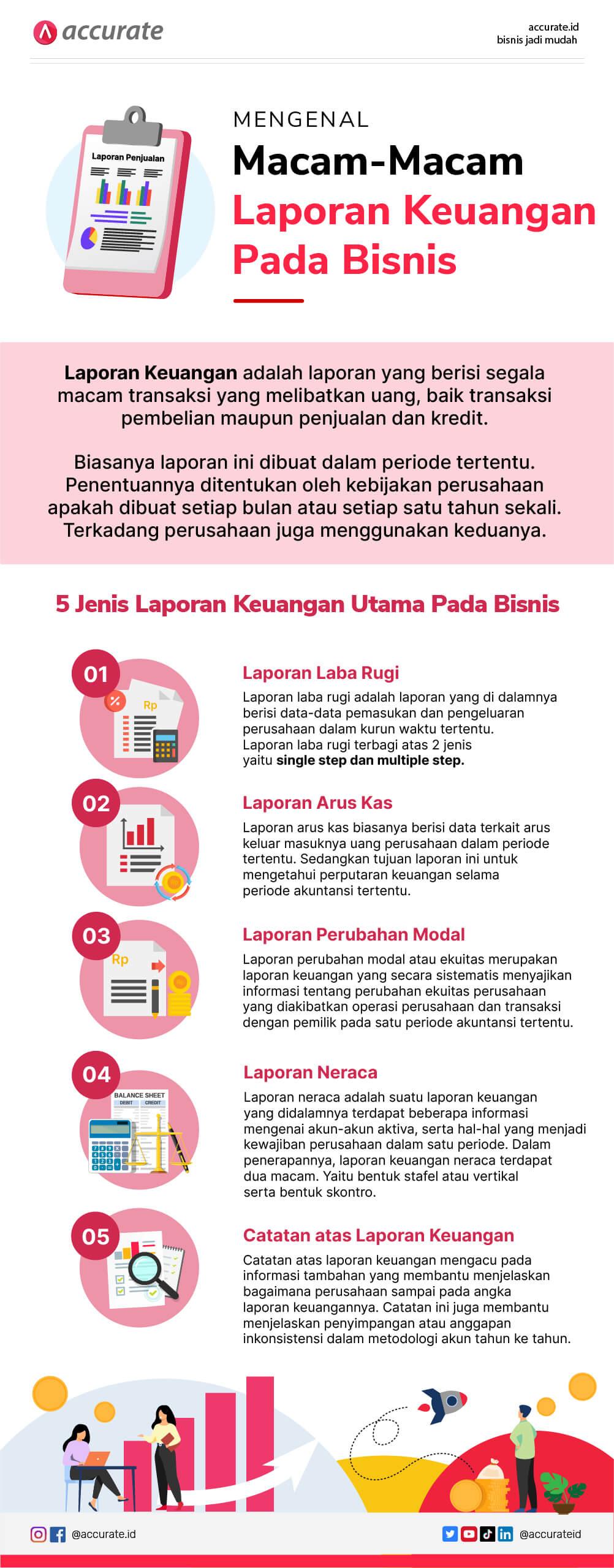 Infografis Laporan Keuangan-01