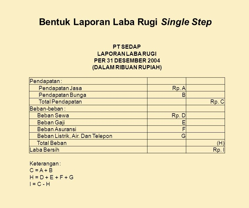 laporan laba rugi single step