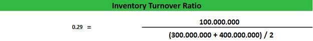 inventory rumus