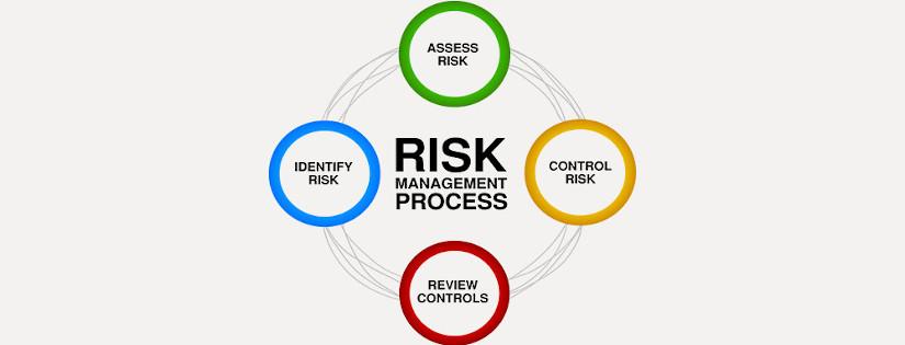 Pengertian Lengkap Manajemen Risiko Komponen Jenis Dan Tujuannya Dalam Bisnis