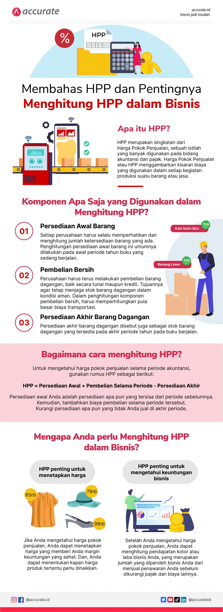 Infografis_HPP-01