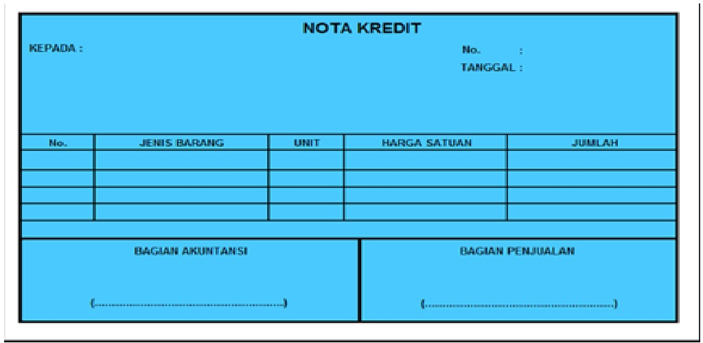 contoh Nota Kredit