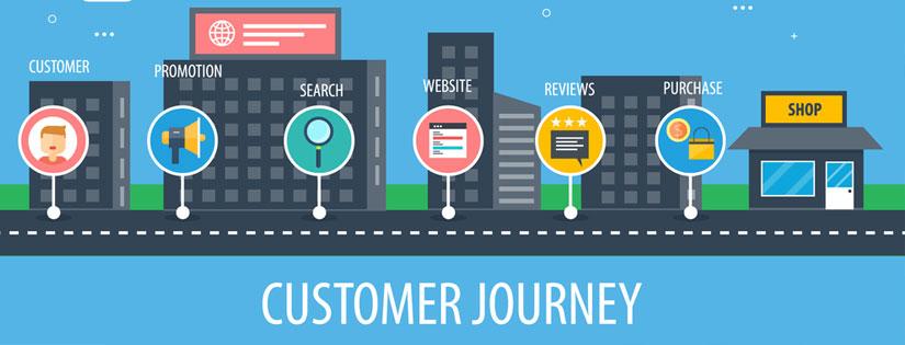 pengertian customer journey