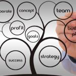 membangun bisnis yang menguntungkan 1