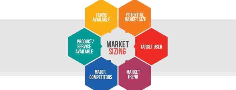 market size: Indikator Terbaik Untuk Mengetahui Potensi Keberhasilan Bisnis